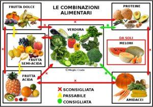mangiare_frutta